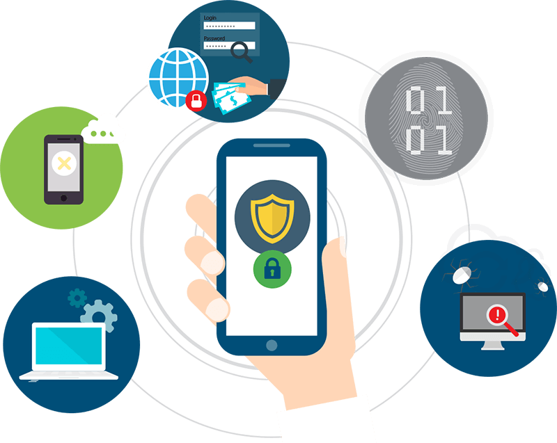 Data Governance and Security in Enterprise Mobility